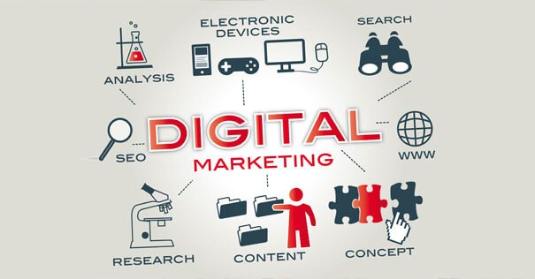 Digital Marketing: Videos That Can Elevate The Marketing Strategies And Efforts